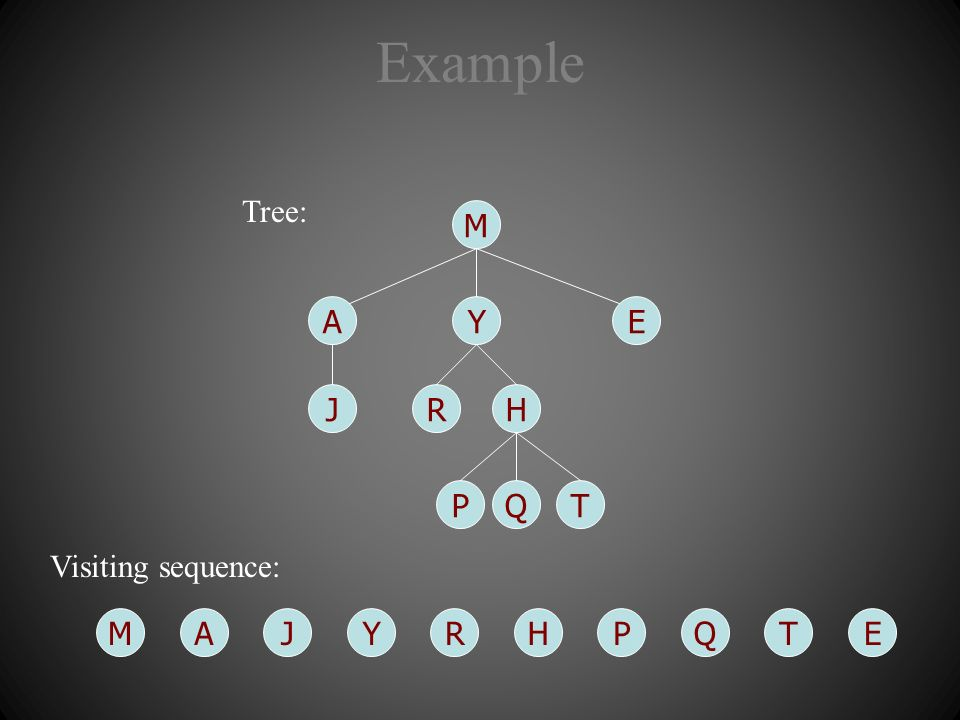 Example Tree: Visiting sequence: A R E Y P M H J Q T M A J Y R H P Q T