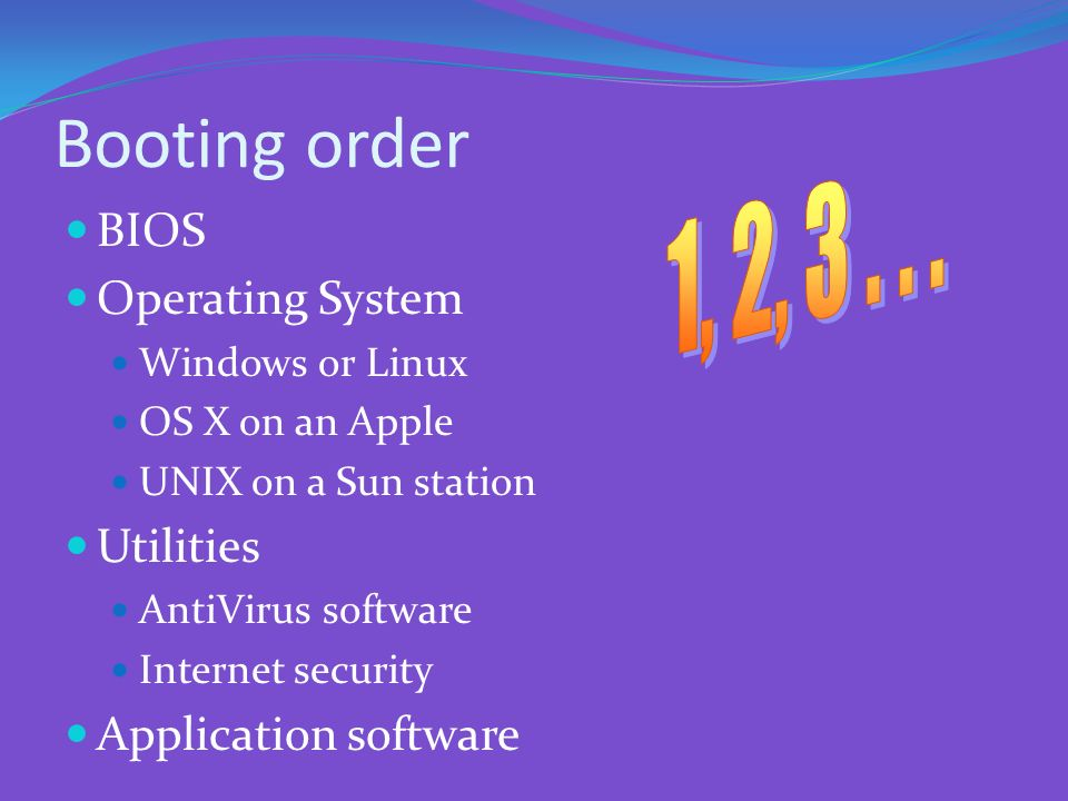 Booting order 1, 2, 3 . . . BIOS Operating System Utilities