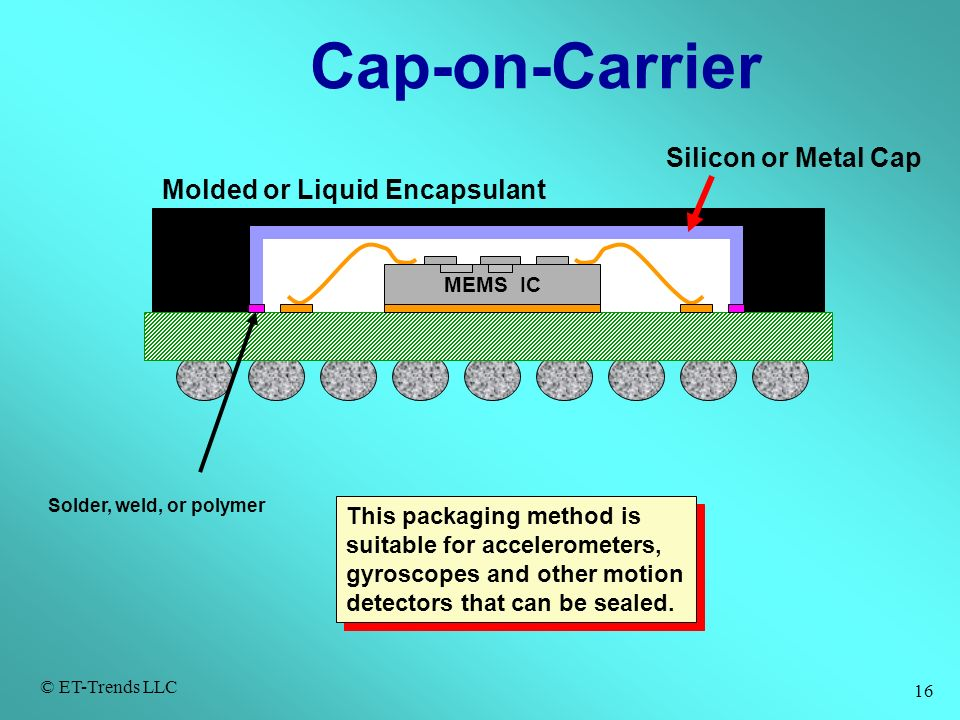 Cap-on-Carrier Silicon or Metal Cap Molded or Liquid Encapsulant
