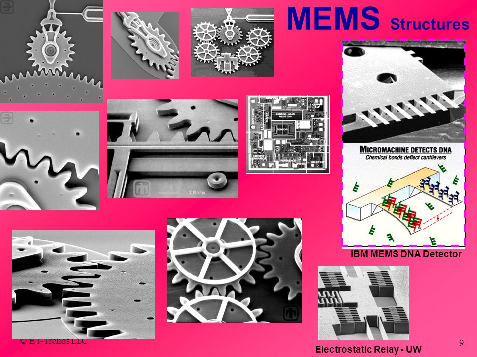 mems packaging  u0026 assembly issues