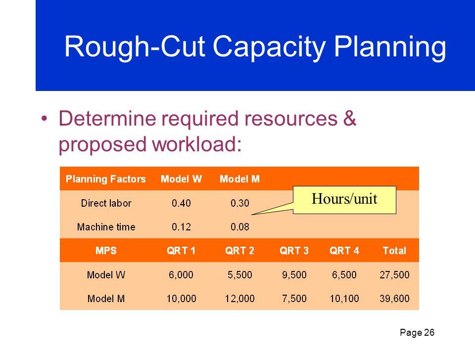 rough cut capacity planning pdf