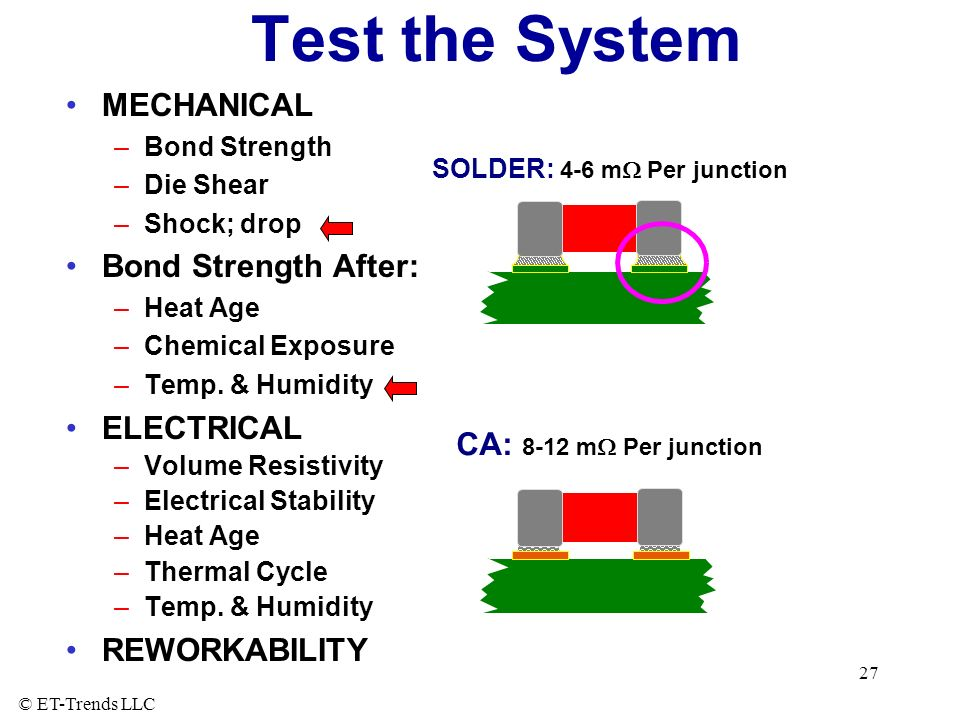 Test the System MECHANICAL Bond Strength After: ELECTRICAL
