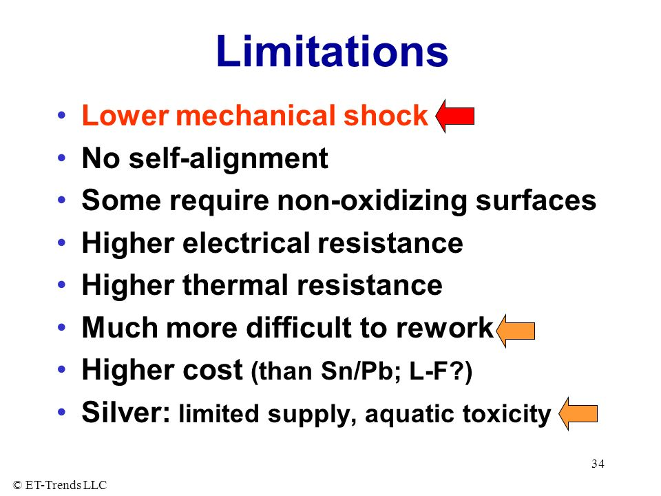 Limitations Lower mechanical shock No self-alignment
