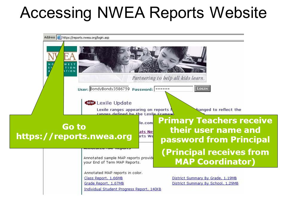 Accessing NWEA Reports Website