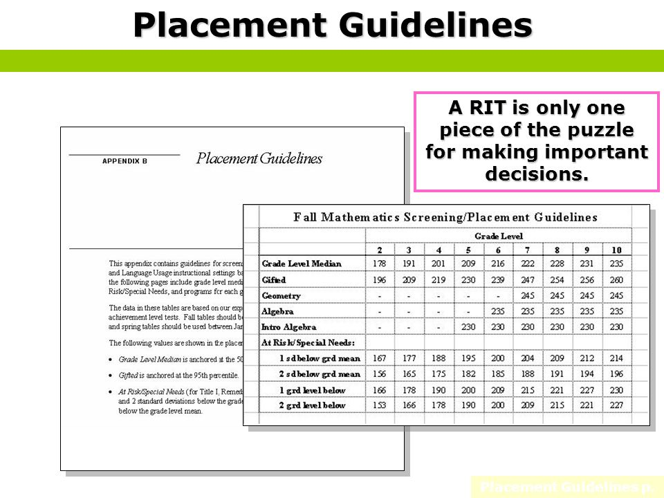 Placement Guidelines A RIT is only one piece of the puzzle for making important decisions.