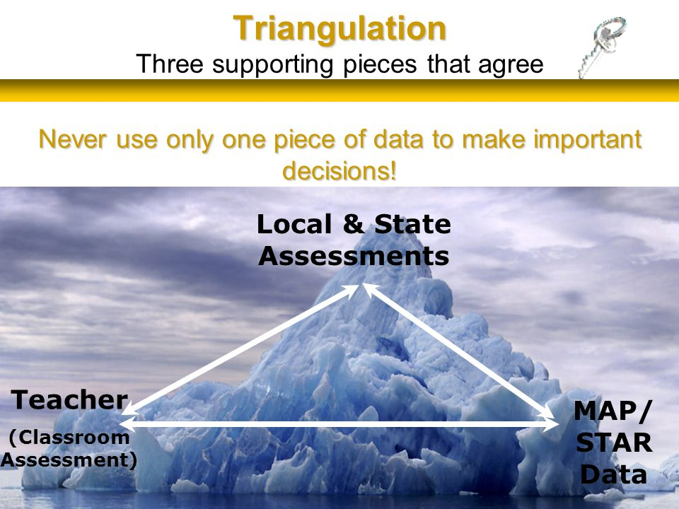 Triangulation Three supporting pieces that agree