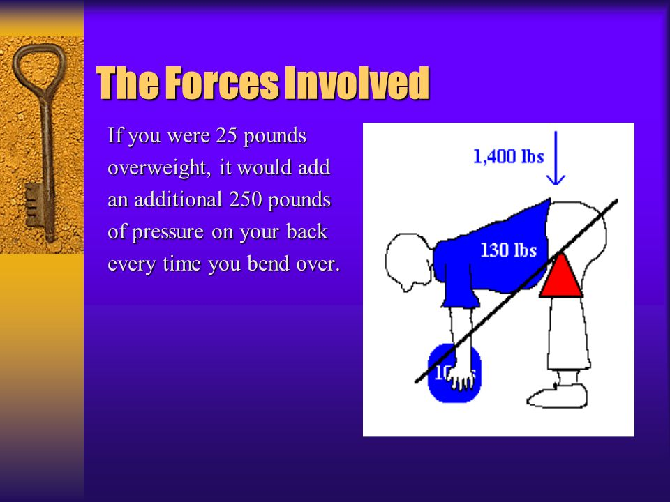 The Forces Involved If you were 25 pounds overweight, it would add