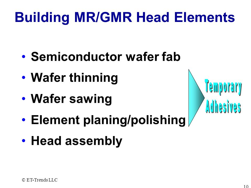 Building MR/GMR Head Elements