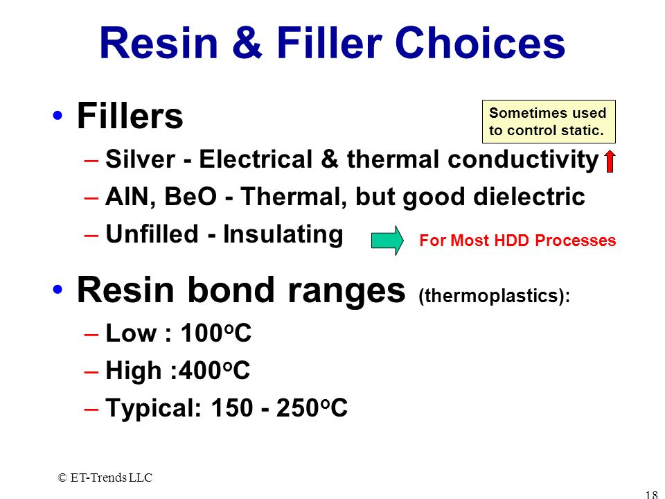 Resin & Filler Choices Fillers Resin bond ranges (thermoplastics):