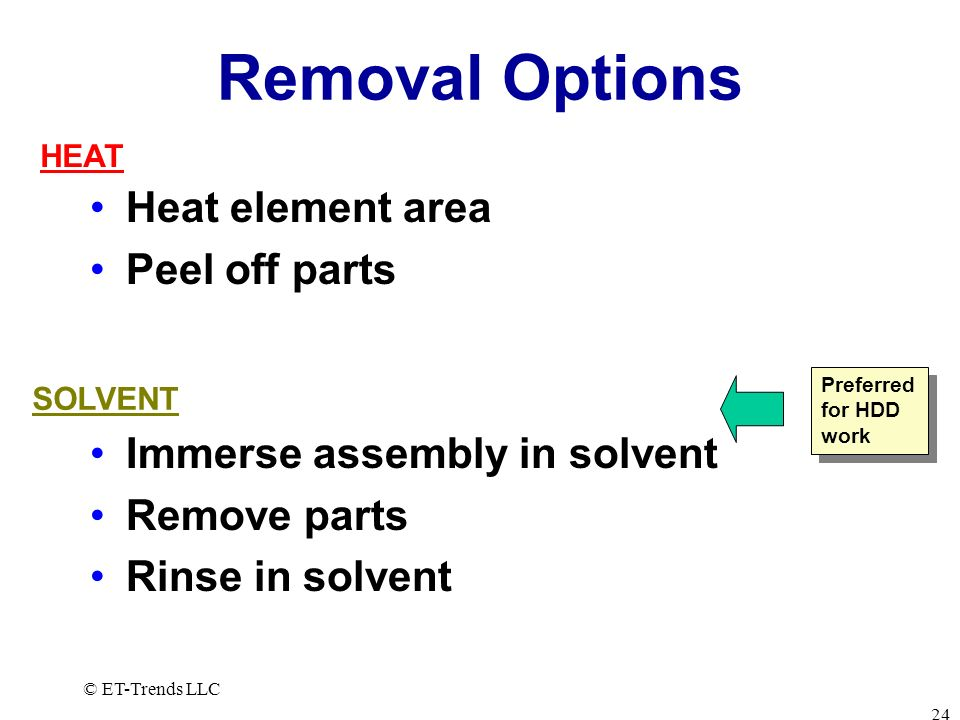 Removal Options Heat element area Peel off parts