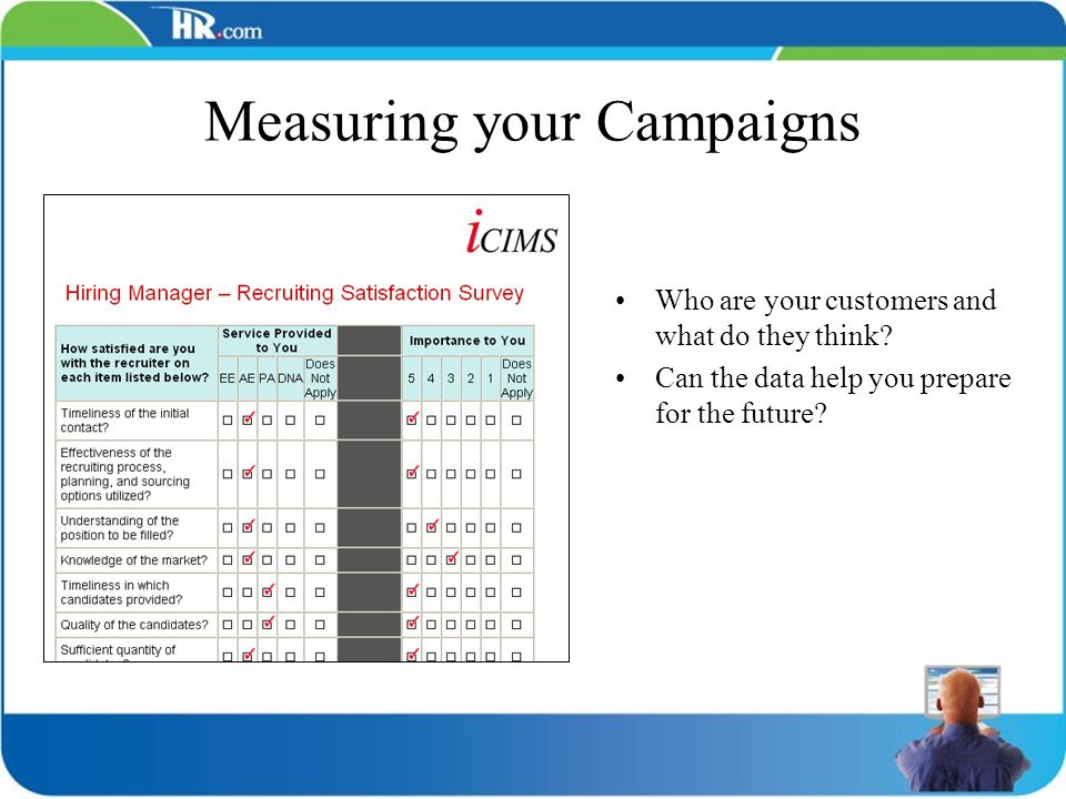 Measuring your Campaigns