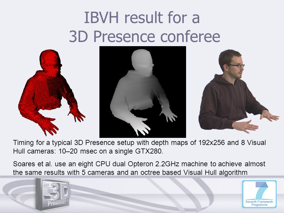IBVH result for a 3D Presence conferee