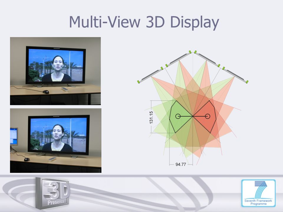 Multi-View 3D Display