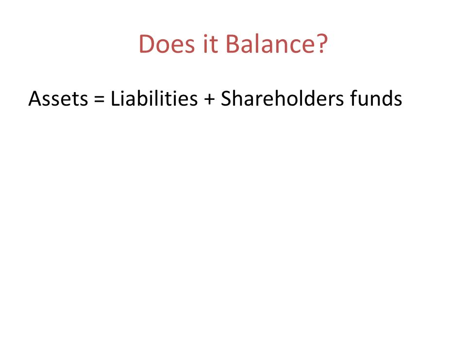 Does it Balance Assets = Liabilities + Shareholders funds