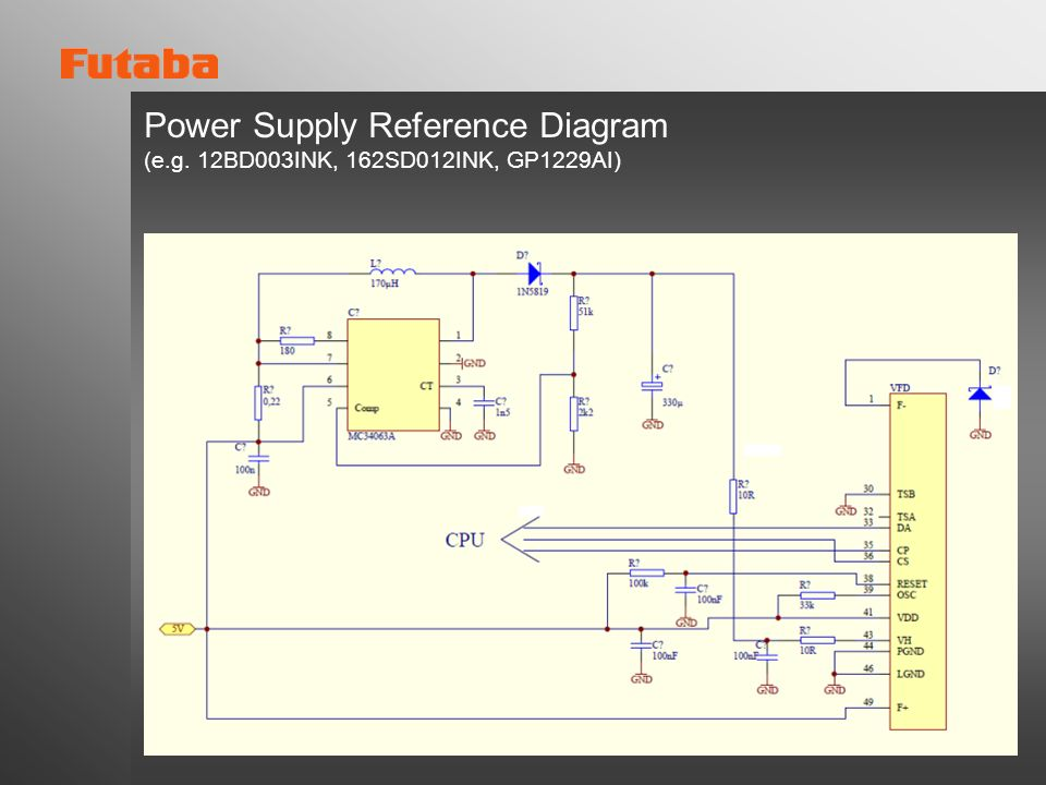 Power Supply Reference Diagram