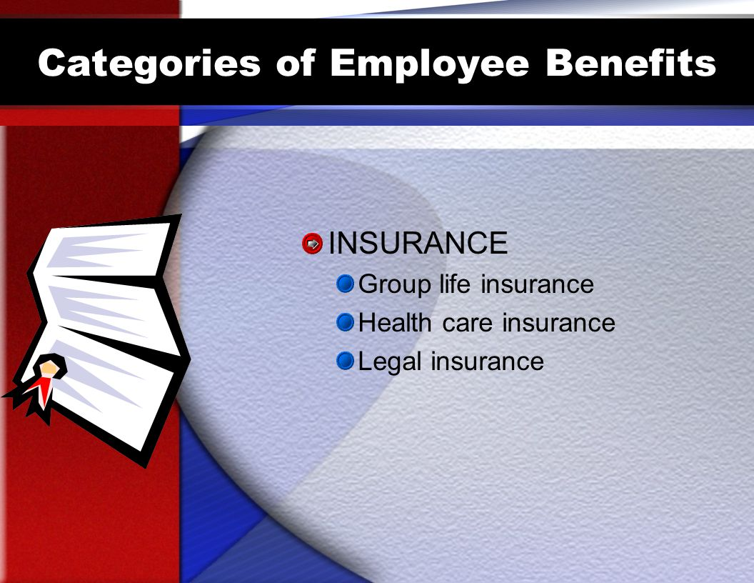 Categories of Employee Benefits