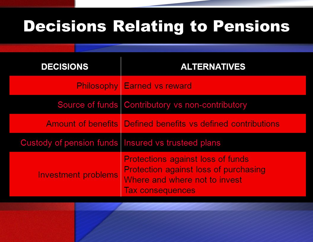Decisions Relating to Pensions
