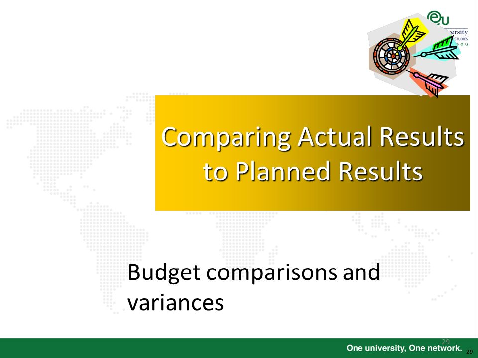 Comparing Actual Results to Planned Results