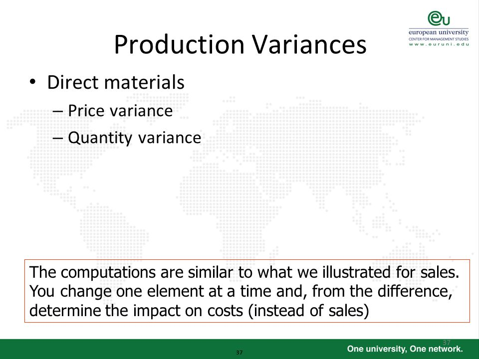 Production Variances Direct materials Price variance Quantity variance