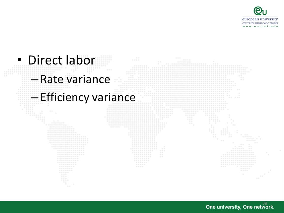 Direct labor Rate variance Efficiency variance