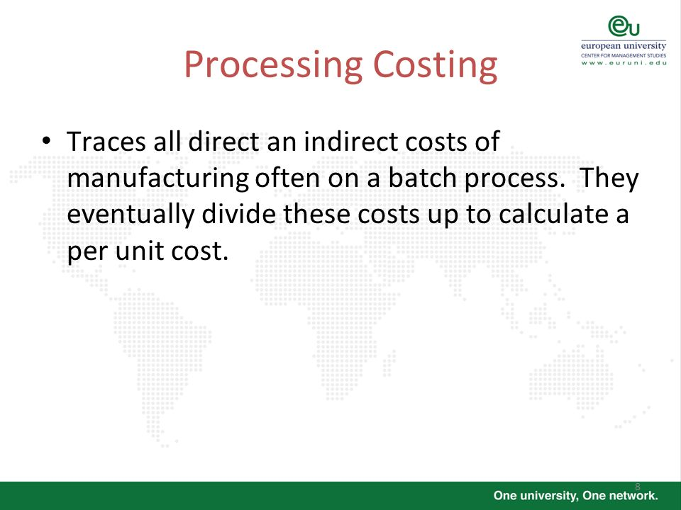 Processing Costing