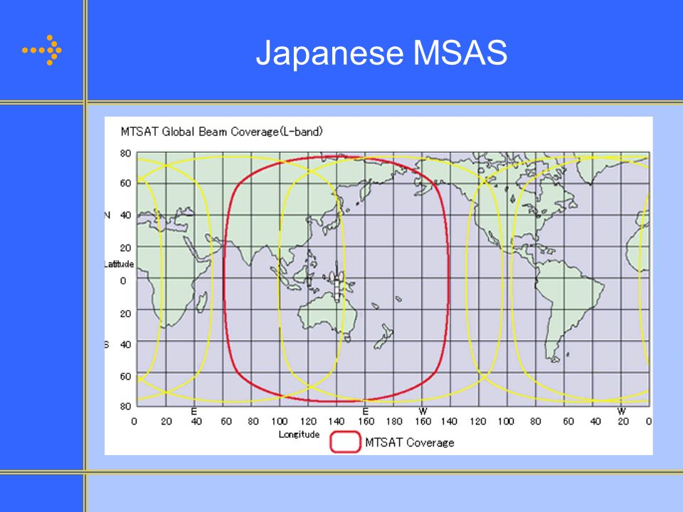 Japanese MSAS JAPANESE MTSAT Satellite Based Augmentation System (MSAS)