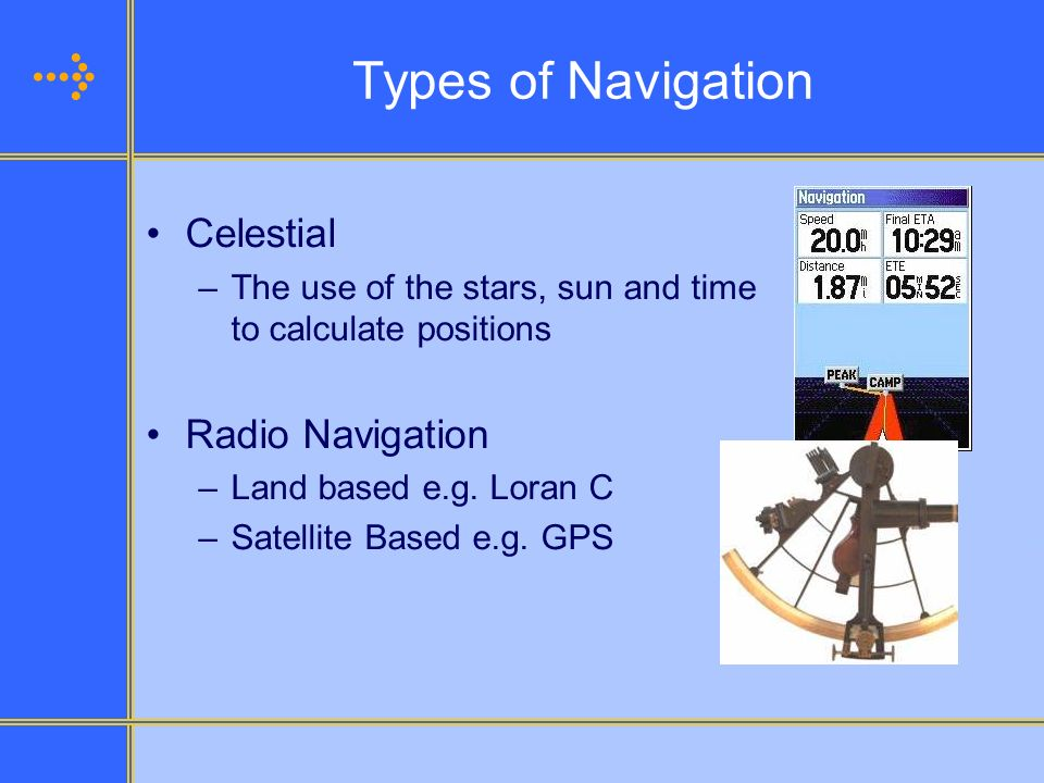 Types of Navigation Celestial Radio Navigation