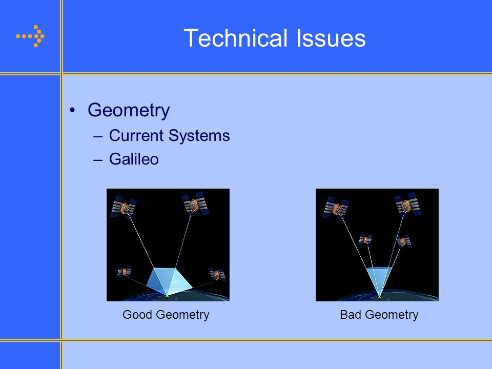 Technical Issues Geometry Current Systems Galileo Good Geometry