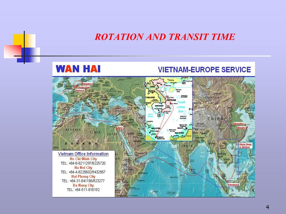 ROTATION AND TRANSIT TIME