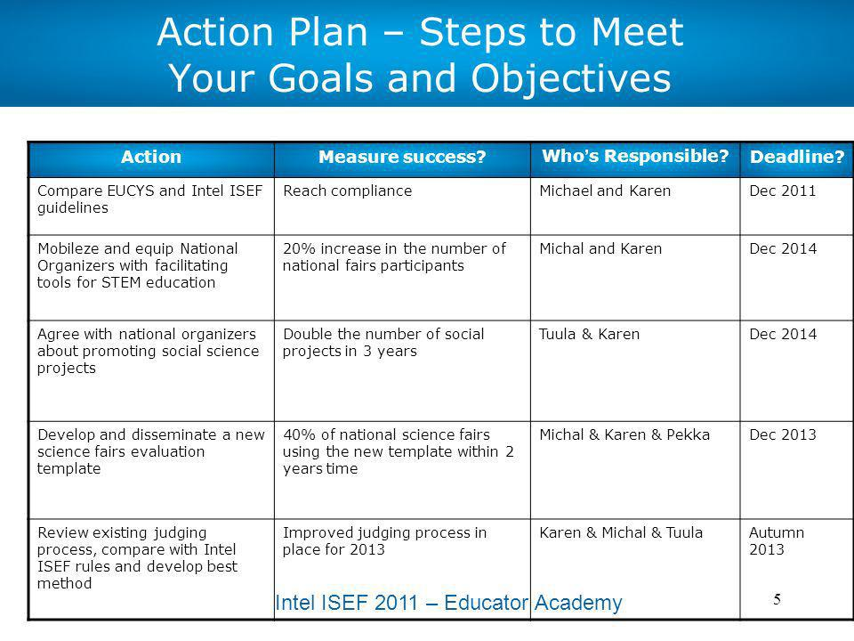002 action plan task2 You will first develop your action plan in step 21 of the design phase of the wwf standards, although earlier steps will help prepare you to develop an action plan that is strategic your action.