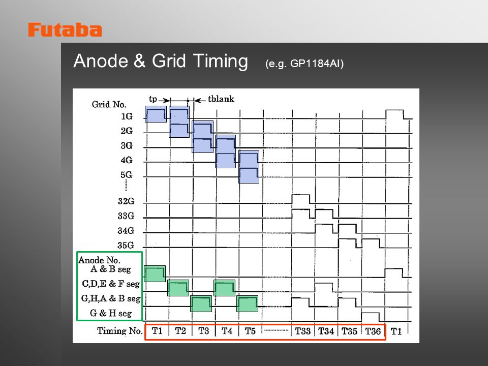 Anode & Grid Timing (e.g. GP1184AI)