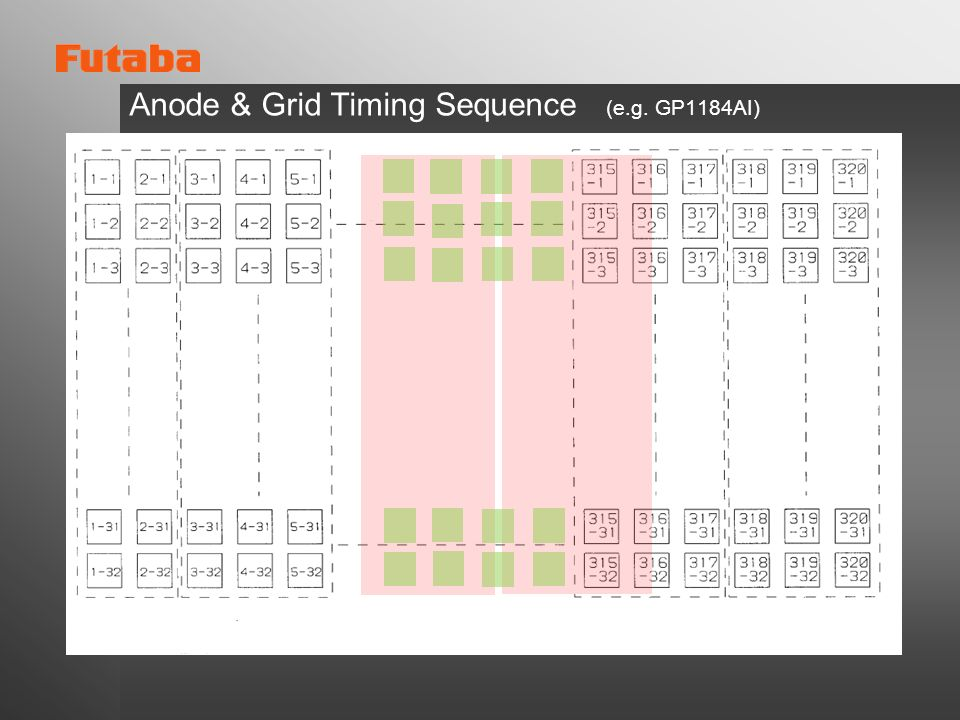 Anode & Grid Timing Sequence (e.g. GP1184AI)