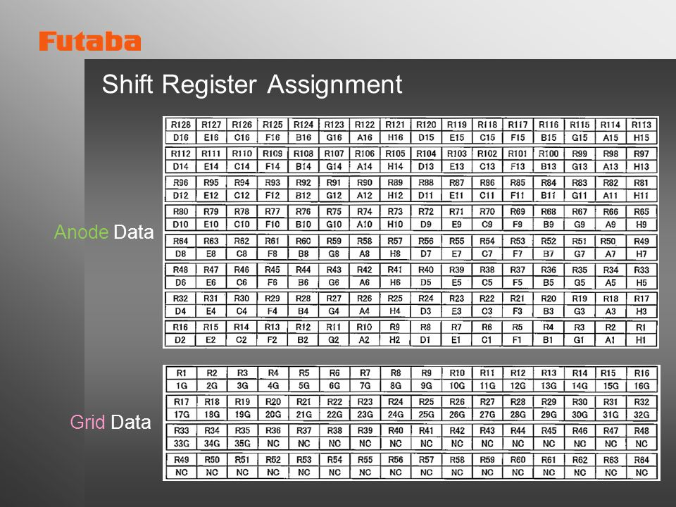 Shift Register Assignment