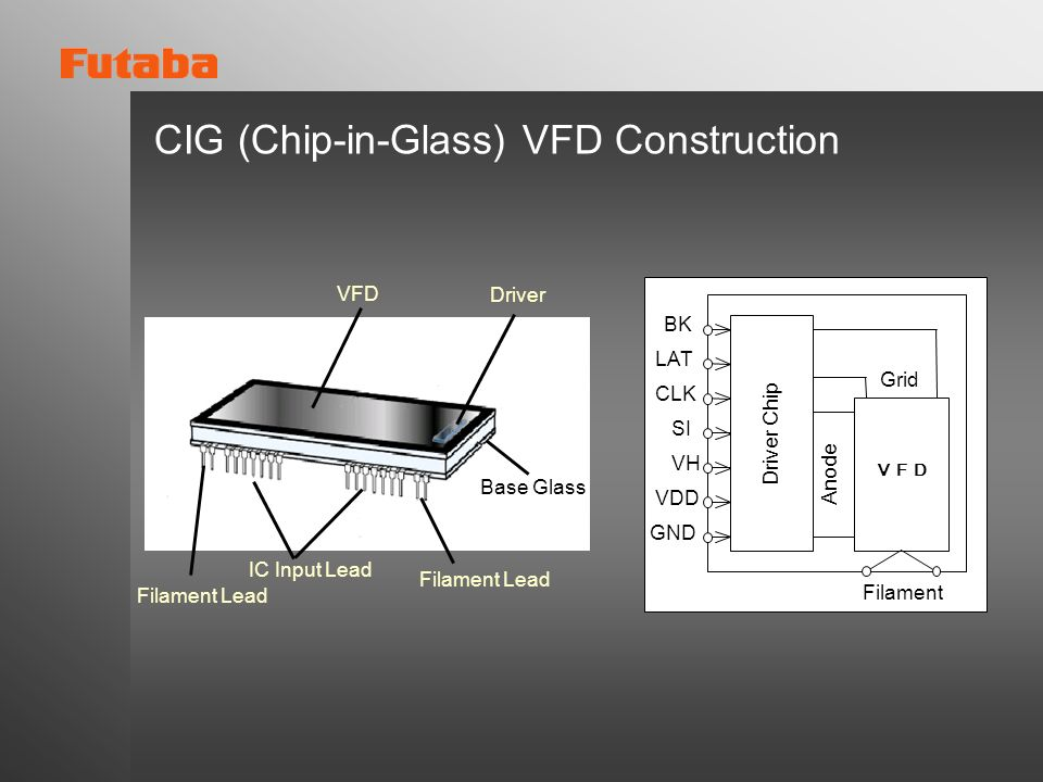 CIG (Chip-in-Glass) VFD Construction