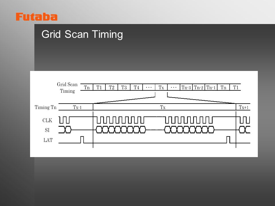 Grid Scan Timing