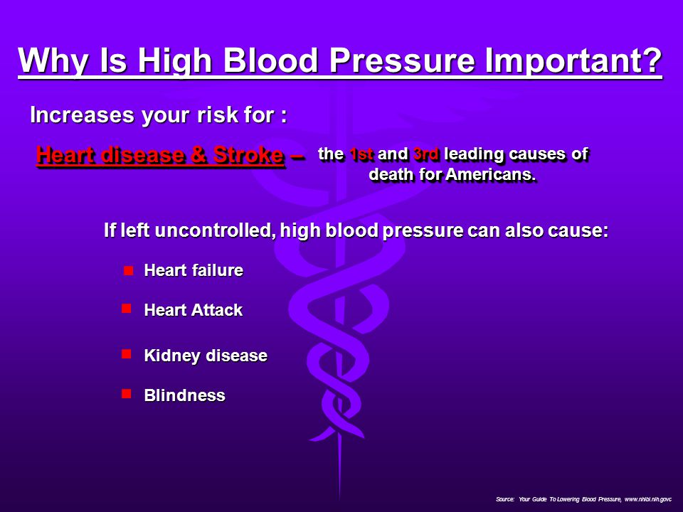 Why Is High Blood Pressure Important