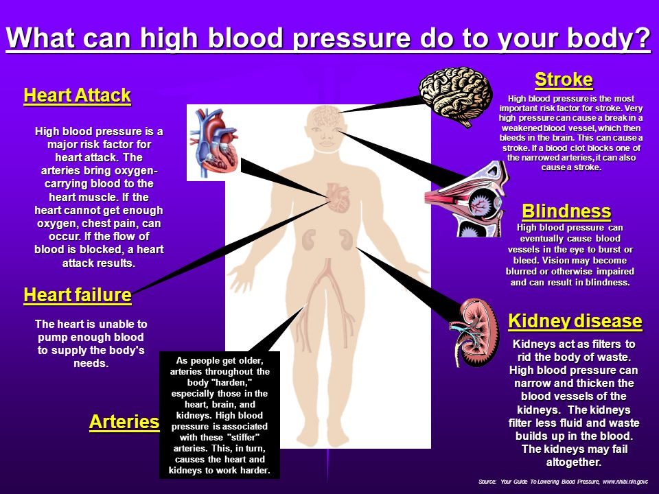 What can high blood pressure do to your body