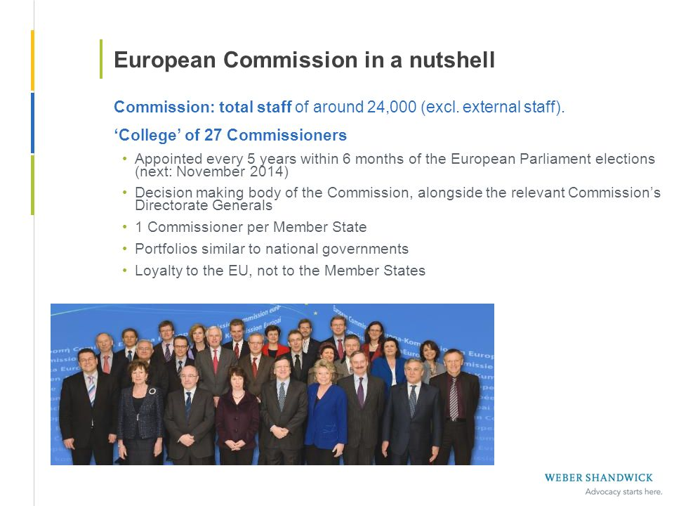 European Commission in a nutshell