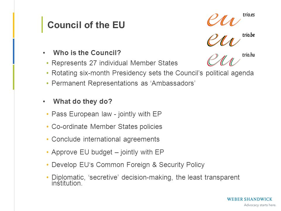 Council of the EU Who is the Council