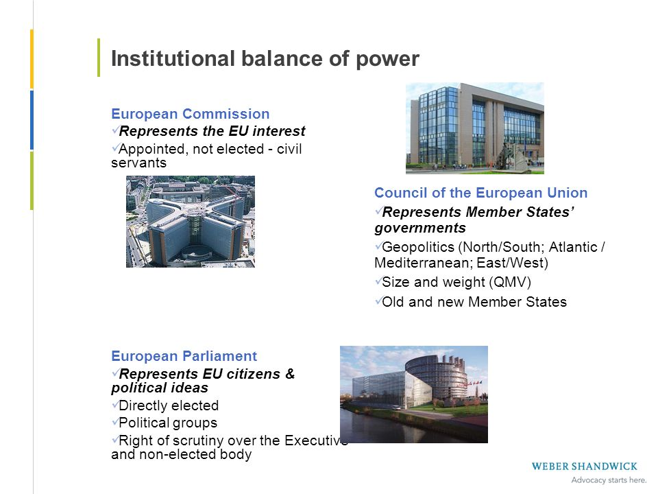 Institutional balance of power