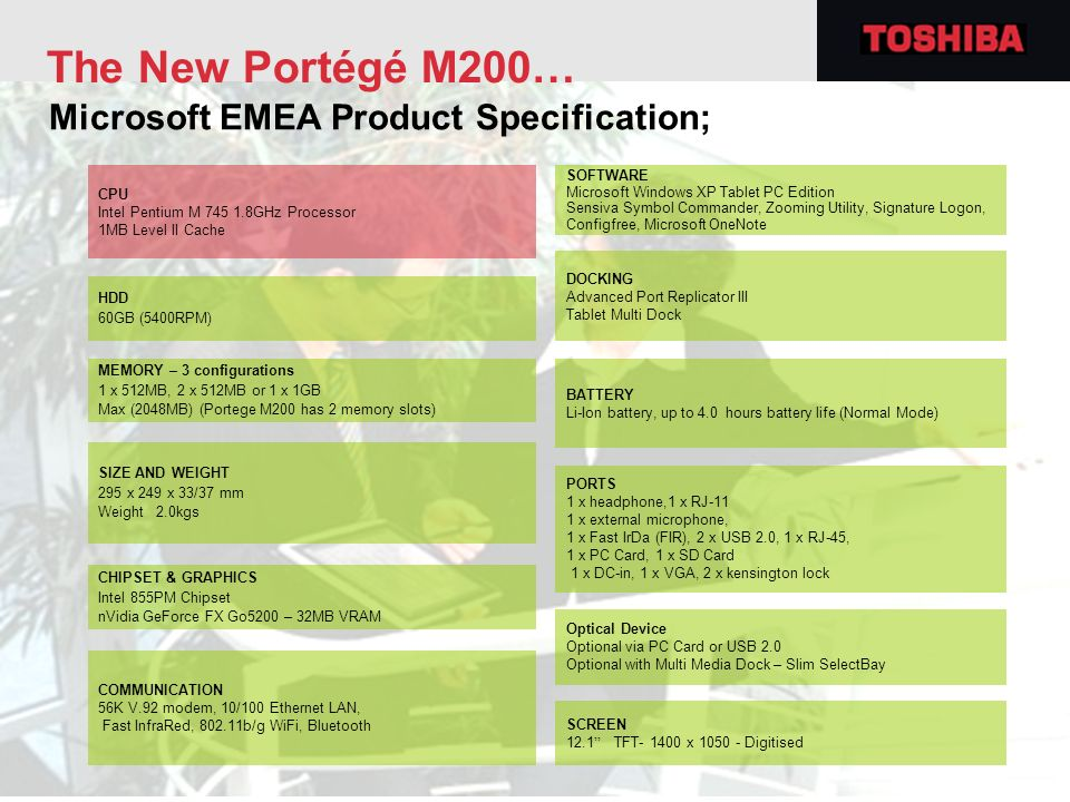 The New Portégé M200… Microsoft EMEA Product Specification; CPU