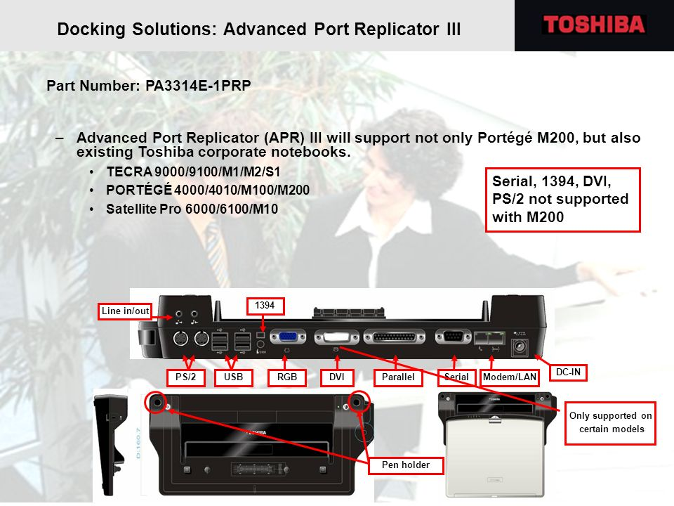Docking Solutions: Advanced Port Replicator III
