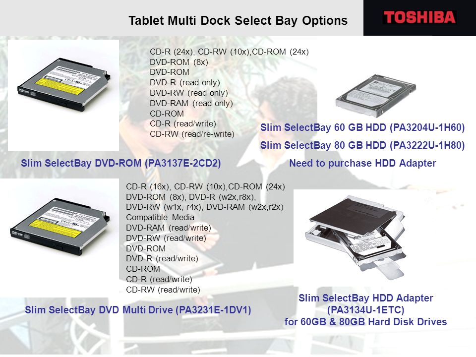 Tablet Multi Dock Select Bay Options