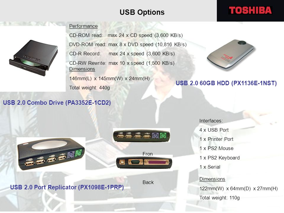 USB Options USB GB HDD (PX1136E-1NST)