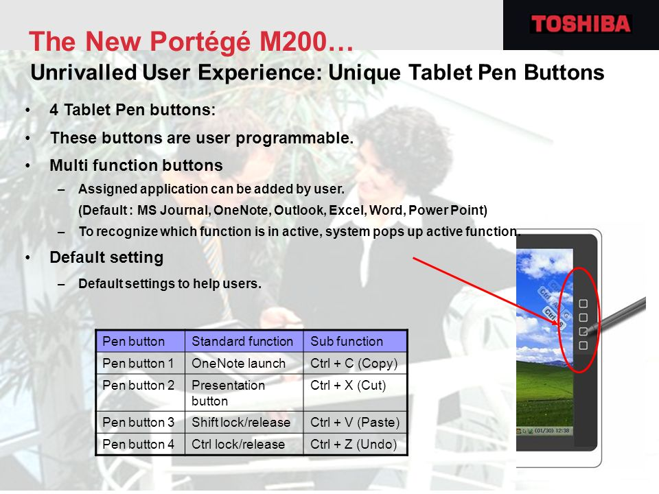 The New Portégé M200… Unrivalled User Experience: Unique Tablet Pen Buttons. 4 Tablet Pen buttons: