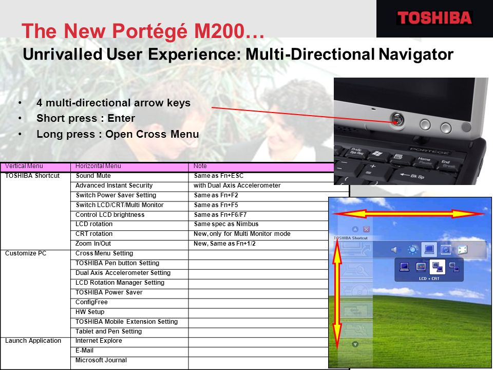 The New Portégé M200… Unrivalled User Experience: Multi-Directional Navigator. 4 multi-directional arrow keys.