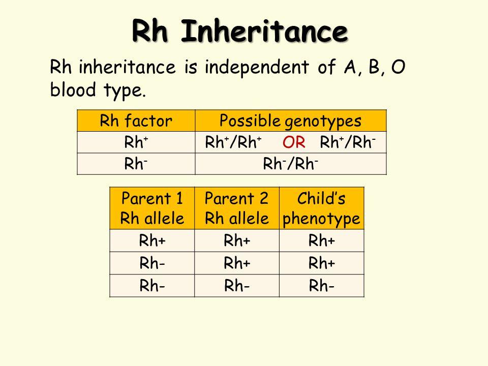 book factors influencing individual
