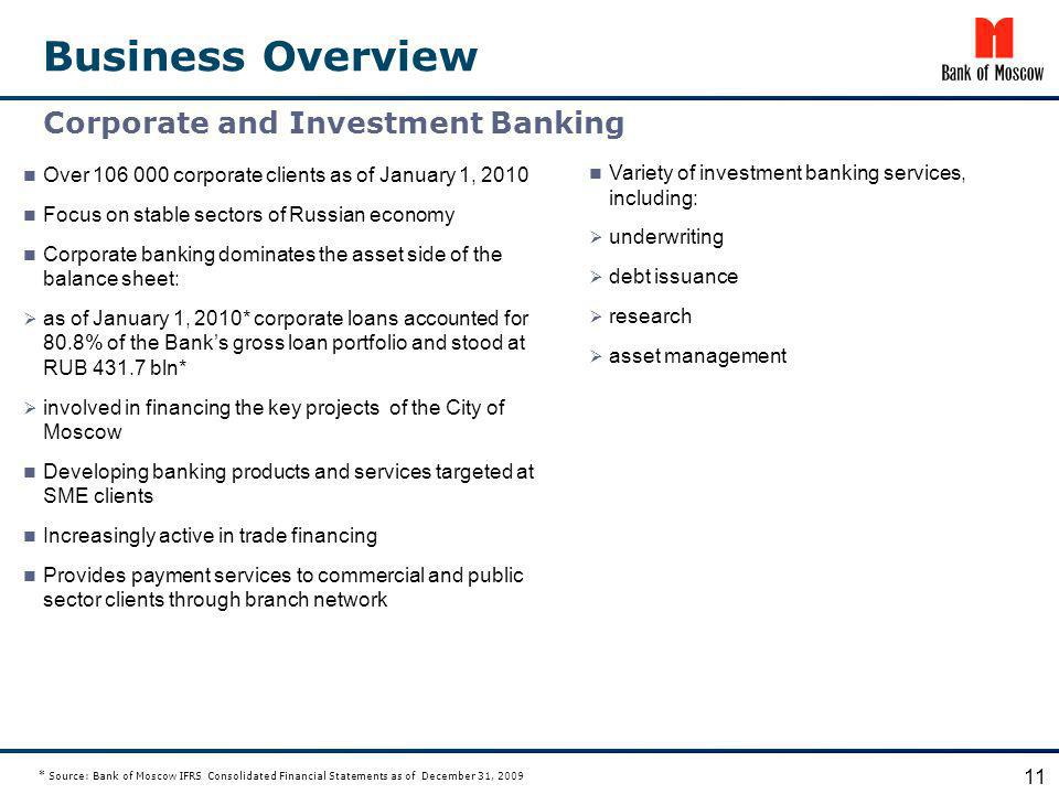 Business Overview Corporate and Investment Banking