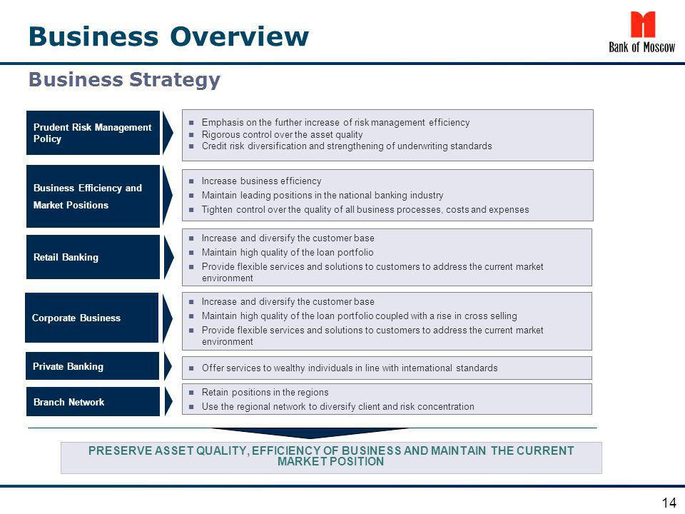 Business Overview Business Strategy 14