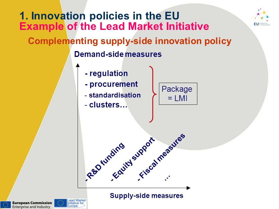 Complementing supply-side innovation policy